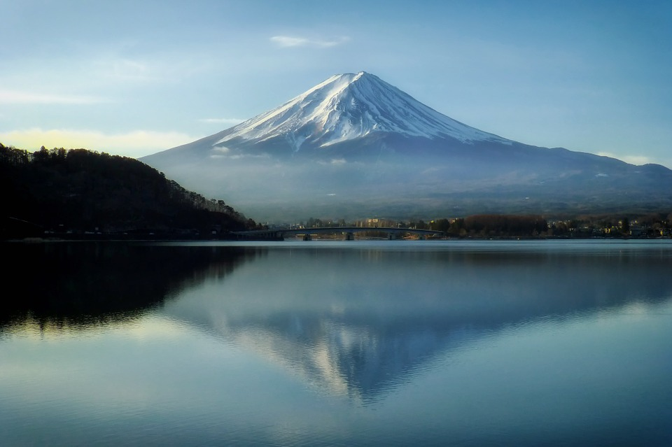 Mount Fuji Tourist Attractions