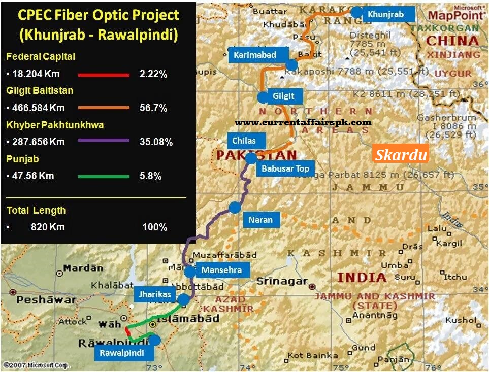 CPEC Fiber Optics Gilgit Baltistan