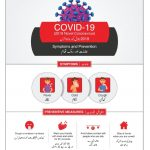 COVID-19 Corona Virus protection
